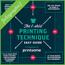 shirt printing methods wiki