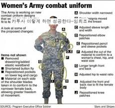 Uniform Size Meaning